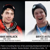 US Ski Team Loses Two Members In Deadly Avalanche